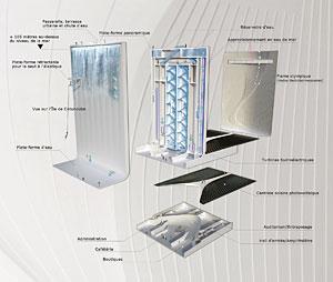 La Solar City Tower, Image de RAFAA Architecture & Design